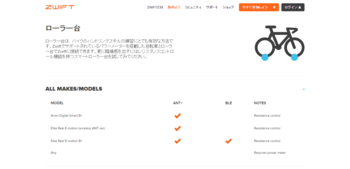 FireShot Capture 1 - Zwift I How it works. - https___zwift.com_jp_get-started.png